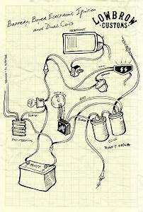 Harley Davidson Chopper Wiring Diagram