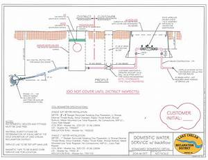 Sprinkler System Backflow Preventer Diagram  U2014 Untpikapps