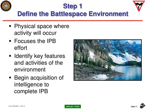 Introduction To Intelligence Preparation Of The