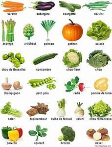 imagier a imprimer les legumes alimentation en With affiche chambre bébé avec graine de fleur en ligne