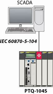 Iec 60870  Schneider Electric In
