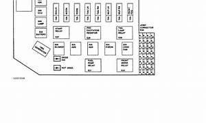 Hyundai Accent Fuse Box Diagram Wiring Schematic