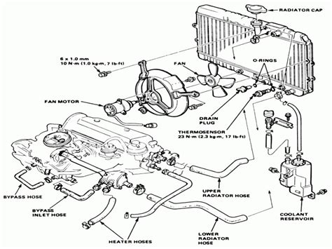 Honda Engine Cooling Diagram by Honda Accord Cooling System Diagram Wiring Forums