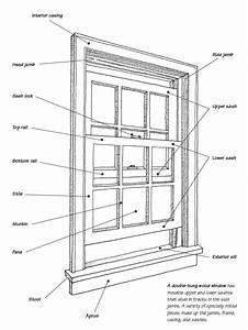 How To Repair Wood Windows