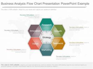 Custom Business Analysis Flow Chart Presentation
