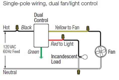 lutron fan and light control wiring lutron fan speed control wiring diagram efcaviation com
