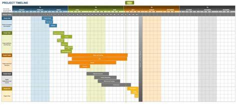 excel spreadsheet templates smartsheet
