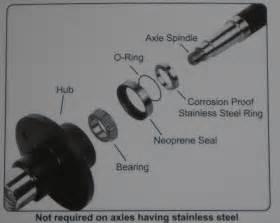 2 Trailer Axle Spindle Seal Repair Sleeve Kit Upgrade 6000