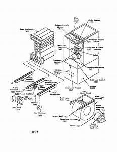 Goodman Furnace Parts