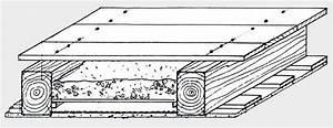 Holzbalkendecke Aufbau Altbau : holzbalkendecke aufbau altbau energie und baumaschinen ~ Lizthompson.info Haus und Dekorationen