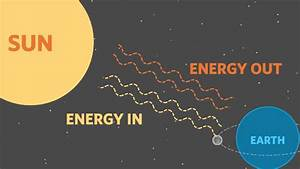 Video  Earth U0026 39 S Delicate Energy Balance