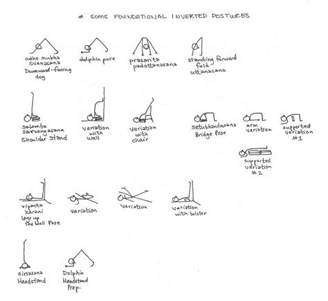 teaching yoga inversions mukti yoga blog