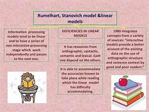 Models Of Reading Process