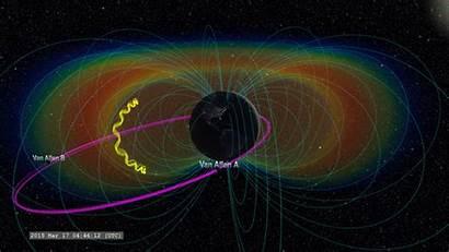 Radiation Allen Van Earth Nasa Belt Space