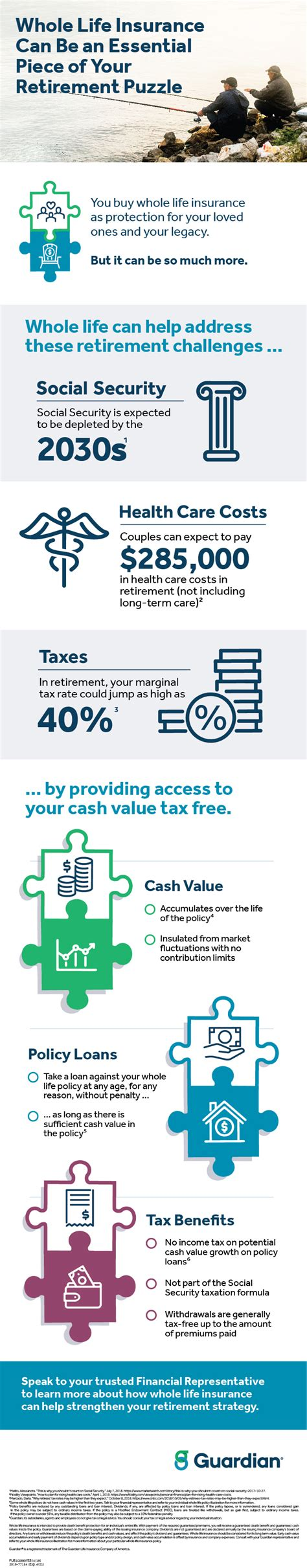 I checked her life insurance account last night. Infographic: Whole Life Insurance Can Be an Essential Piece of Your Retirement Puzzle
