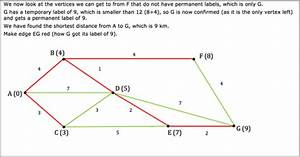The Shortest Path    Ao M7  Aos By Level    Achievement Objectives    Mathematics And Statistics