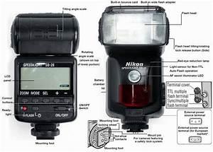 Nikon Sb-28  Dx  - Instruction Manual