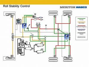 Wabco 4s 4m Abs Wiring Diagram Allison Transmission Diagram Wiring Diagram