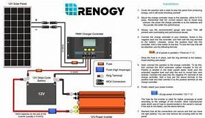 Renogy 50w Polycrystalline Off Grid 12v Rv Boat Solar