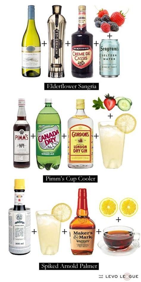 17 Best Ideas About Cheap Mixed Drinks On Pinterest