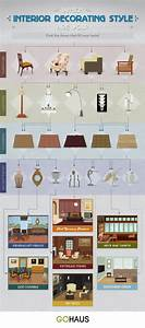 The history of the living room style throughout the for Interior decor history