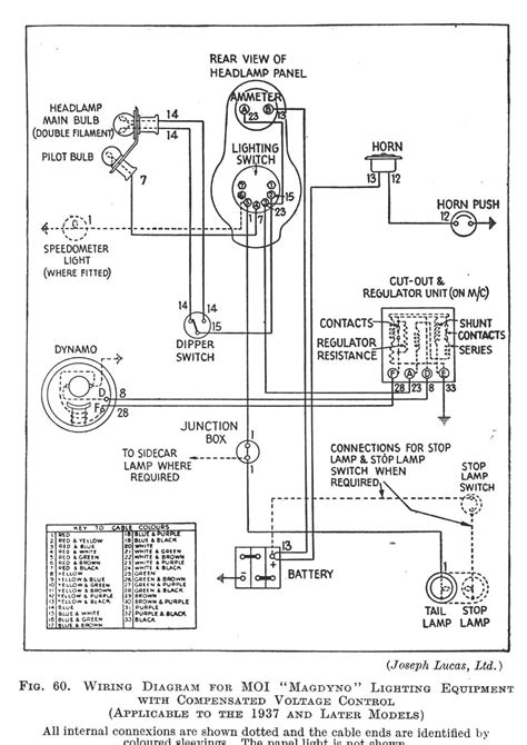 wiring diagram ceiling fan wiring diagram and