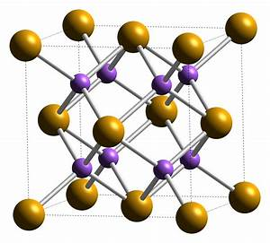 Sodium Element 3d Model   www.pixshark.com - Images ...