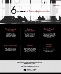 6 Benefits Of Sitecore Implementation