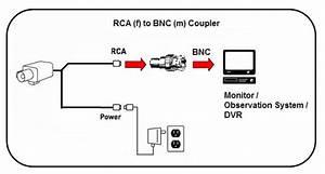 Phono Plug Wiring Diagram Plug