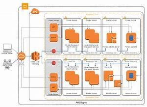 Sample Java Program To Connect To Mysql Database