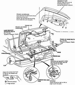 Bmw Trunk Latch Wiring Diagram