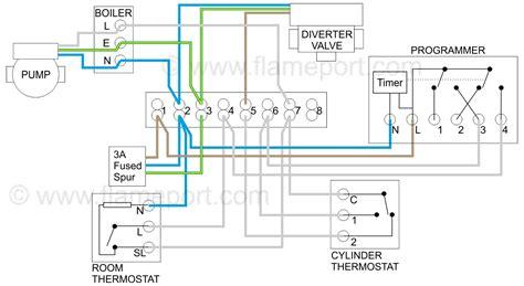 honeywell wiring diagram y plan wiring library