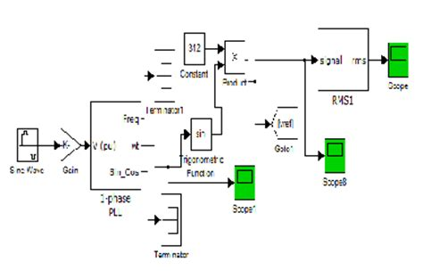 modified sinusoidal voltage frequency control  microgrid  island mode operation