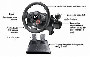 Manual Car Pedals Diagram