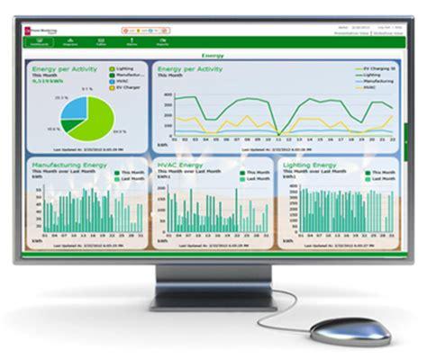 azzo struxureware power monitoring expert