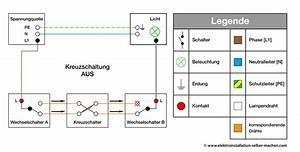 Fi Schalter Anklemmen : elektroinstallation selber machen informieren und umsetzen ~ Whattoseeinmadrid.com Haus und Dekorationen