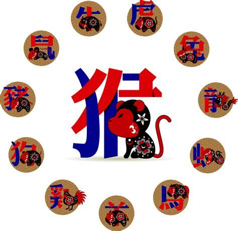 la cuisine pour les nuls calculer signe chinois signe astrologique chinois