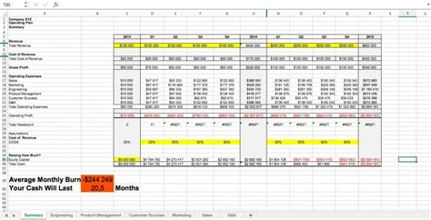 basic startup cost model excel template eloquens