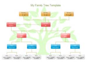 Examples Family Tree Template