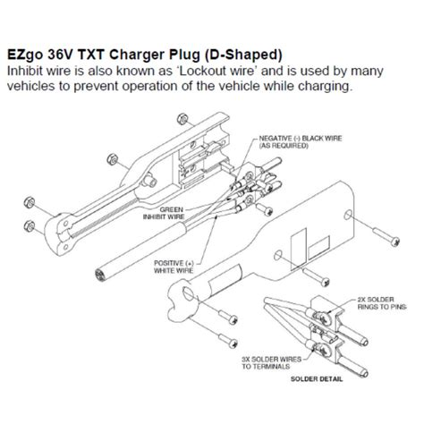 Golf Cart Charger Plug Ezgo Txt Powerwise Battery Pete