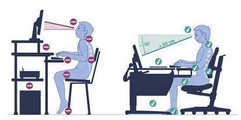 au bureau gueret les avantages offerts par une bonne ergonomie du poste de