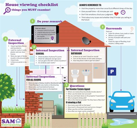 house viewing checklist part