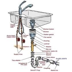 kitchen faucet aerator leaking kitchen sink plumber or diy diynot forums