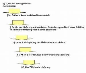 Steuerschuldnerschaft Des Leistungsempfängers Rechnung : ustg ~ Themetempest.com Abrechnung