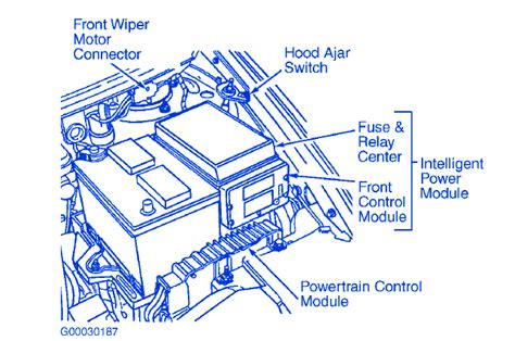 dodge caravan  underhood electrical circuit wiring diagram carfusebox
