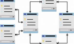 5 Online Database Diagram Tool To Create  Design Database