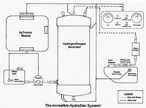 Hho  Free Hho Generator Plans Pdf