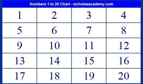 Numbers 1 To 20 Chart Printable Count To 20 Free To Print