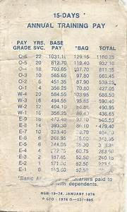 Army Reserve Pay Chart Jw Davis Solutions Major 39 S Scrap Book