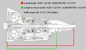 Ford Aod Transmission Exploded View